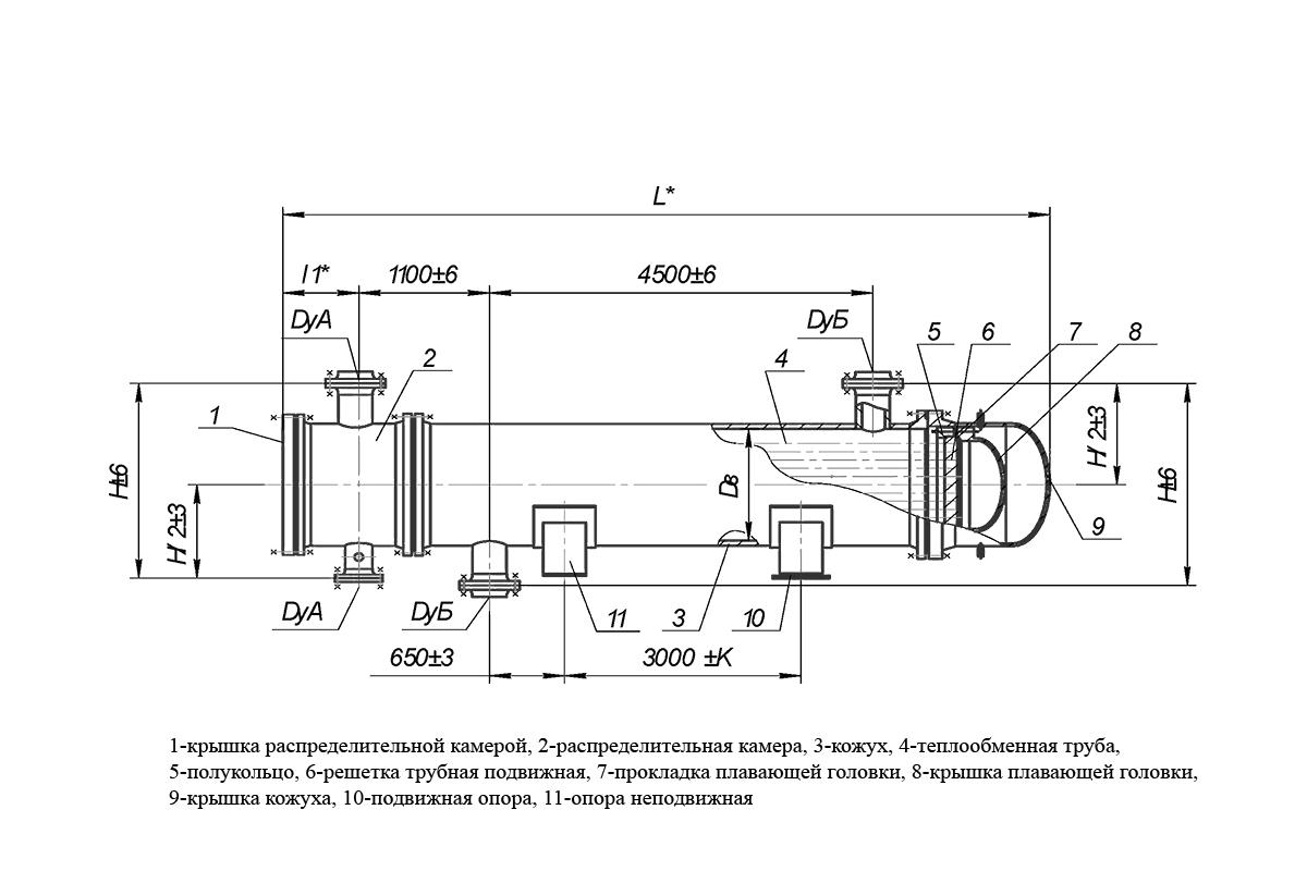 Гост для теплообменника с плавающей головкой Уплотнения теплообменника Alfa Laval T20-PFS Петрозаводск