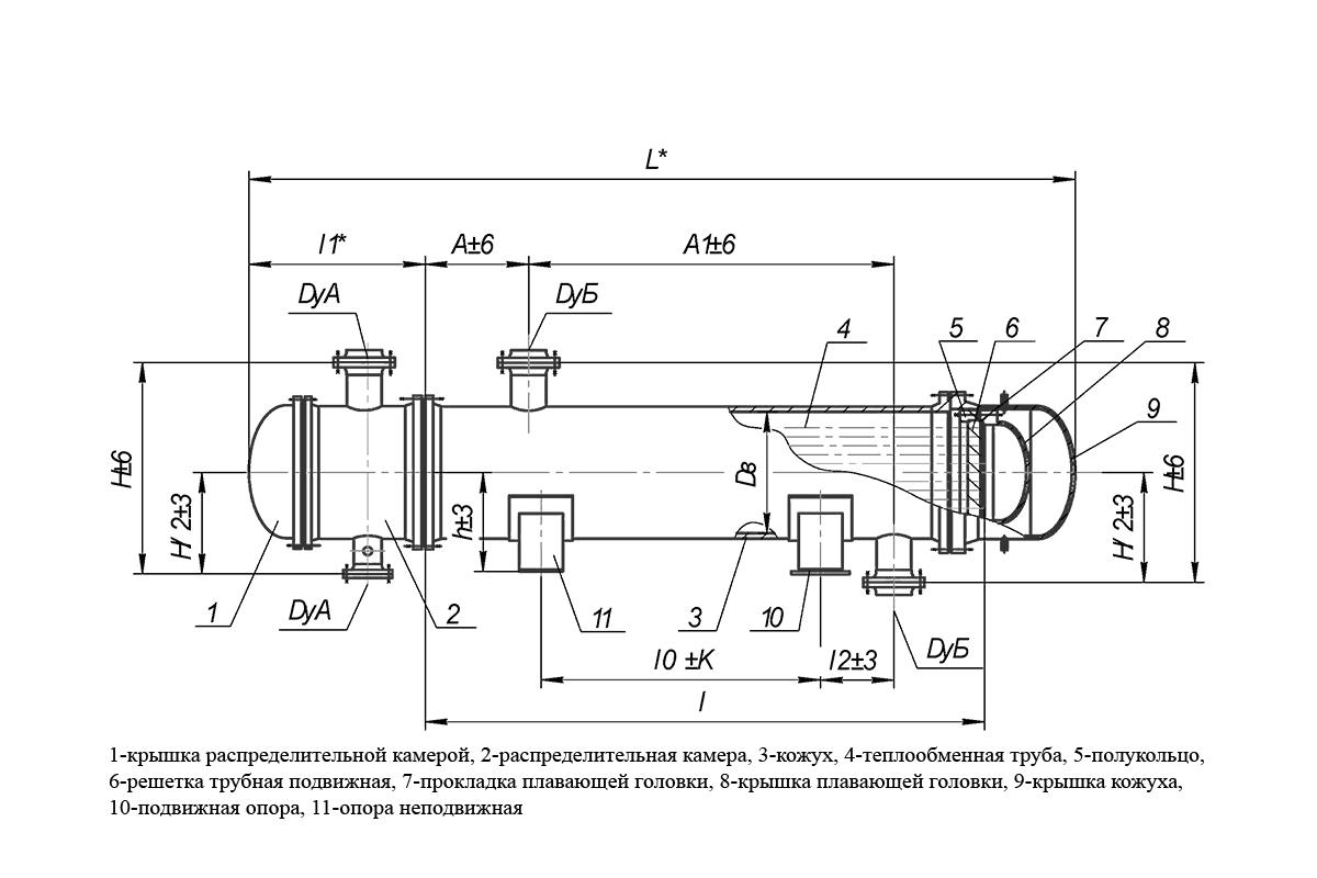 Гост на кожухотрубчатые теплообменники с плавающей головкой альфа лаваль каталог сепараторов сливкоотделителей на русском