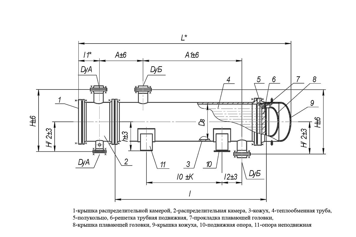 Марки теплообменников тп теплообменник ридан нн 19а производительность